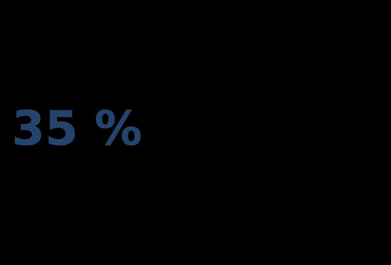 Tableaux statistiques - Gardien d immeuble sans diplome ...